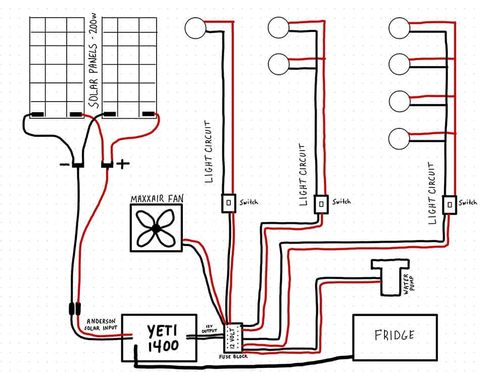 electrical system layout